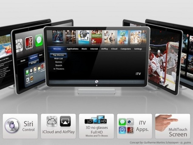 An Apple HDTV could have serious implications for both the television and video game markets.